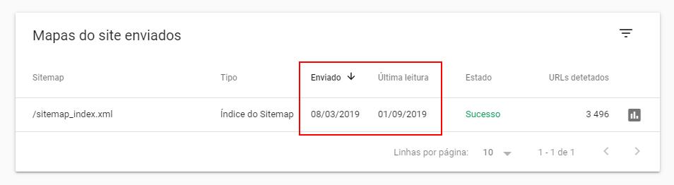 Googlebot saiba o que é e como funciona 2