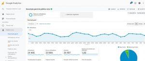 ferramentas SEO google analytics